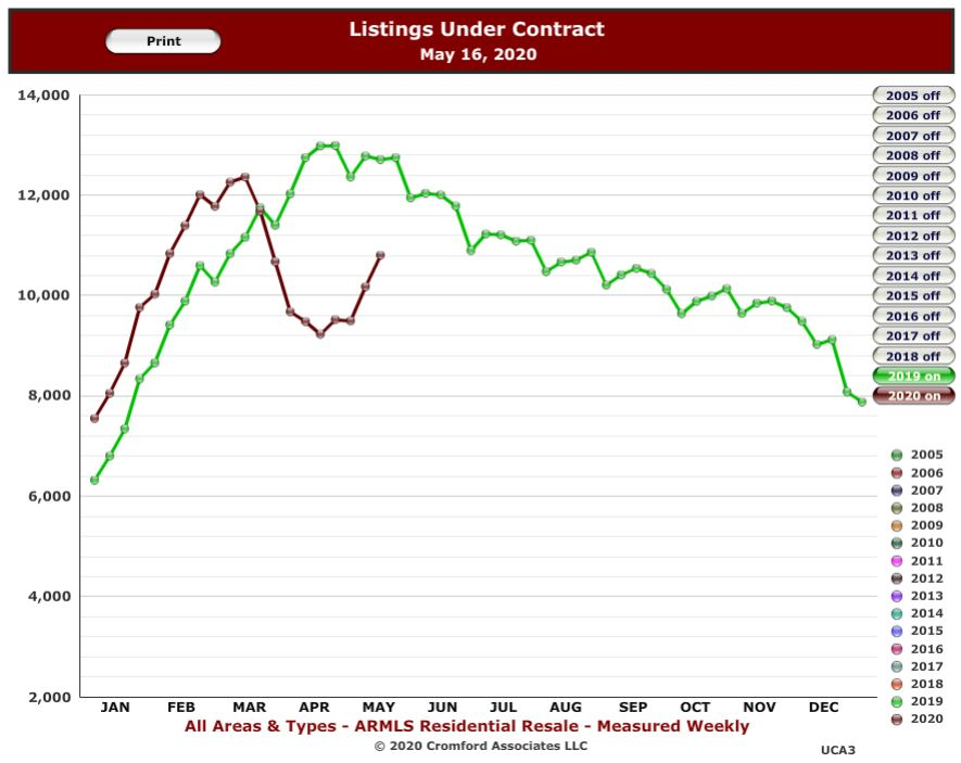 5-16%20under%20contract%20listings.JPG