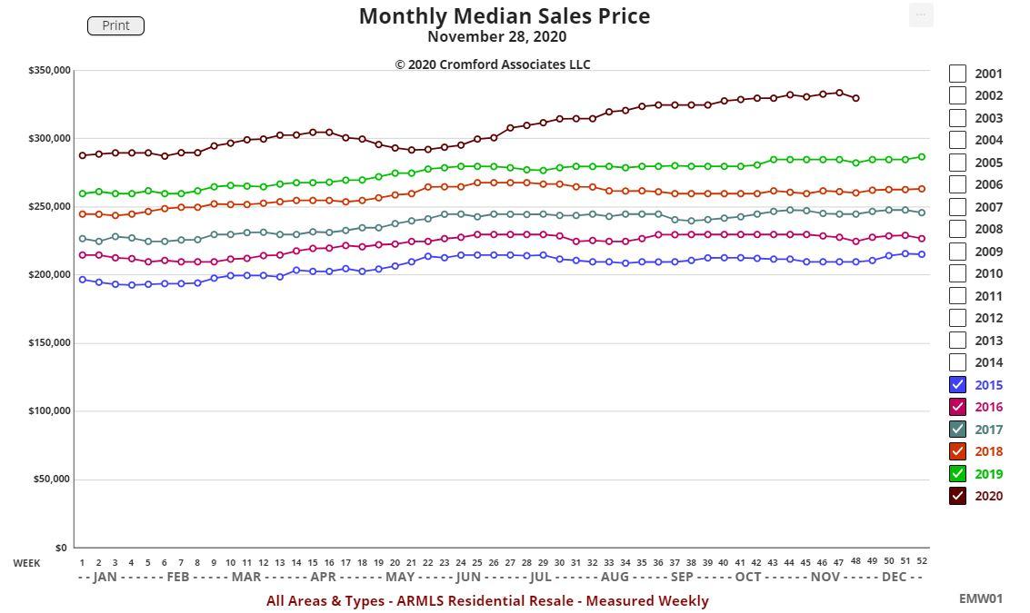 monthly%20median%20sales%20price.JPG